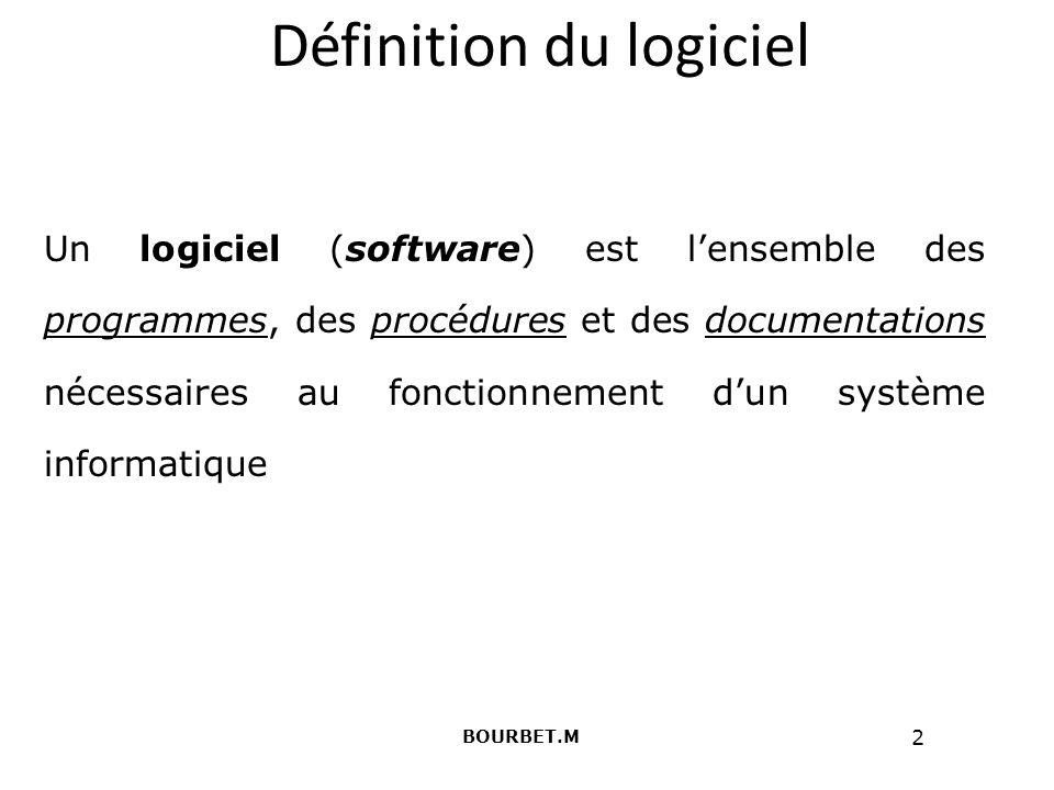 2 Définition du logiciel Un logiciel (software) est lensemble des programmes, des procédures et des documentations nécessaires au fonctionnement dun système informatique BOURBET.M