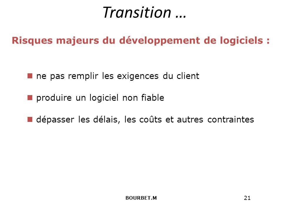 21 Transition … ne pas remplir les exigences du client produire un logiciel non fiable dépasser les délais, les coûts et autres contraintes Risques majeurs du développement de logiciels : BOURBET.M