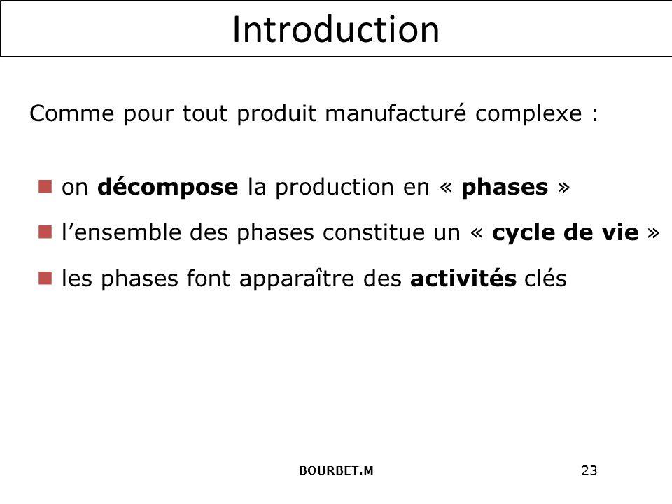 23 Introduction on décompose la production en « phases » lensemble des phases constitue un « cycle de vie » les phases font apparaître des activités clés Comme pour tout produit manufacturé complexe : BOURBET.M