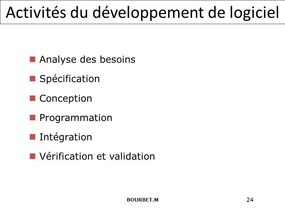 24 Activités du développement de logiciel Analyse des besoins Spécification Conception Programmation Intégration Vérification et validation BOURBET.M