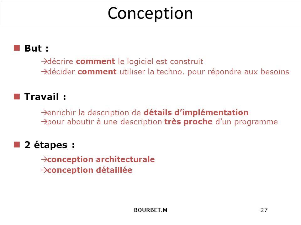 27 Conception But : décrire comment le logiciel est construit décider comment utiliser la techno.