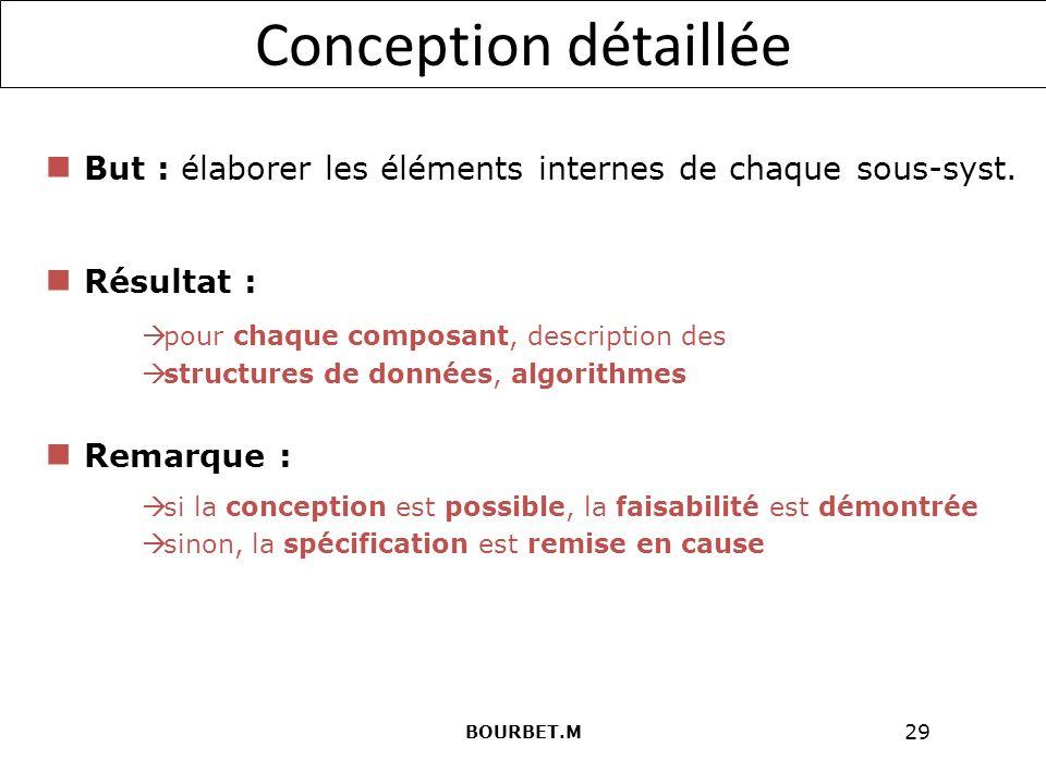 29 Conception détaillée But : élaborer les éléments internes de chaque sous-syst.