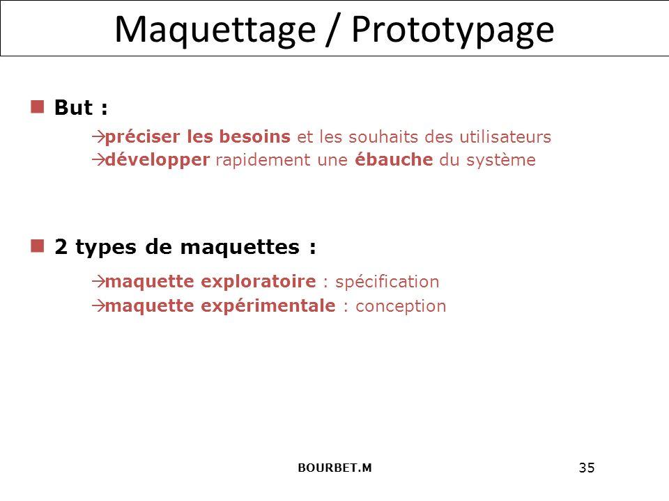 35 Maquettage / Prototypage But : préciser les besoins et les souhaits des utilisateurs développer rapidement une ébauche du système 2 types de maquettes : maquette exploratoire : spécification maquette expérimentale : conception BOURBET.M