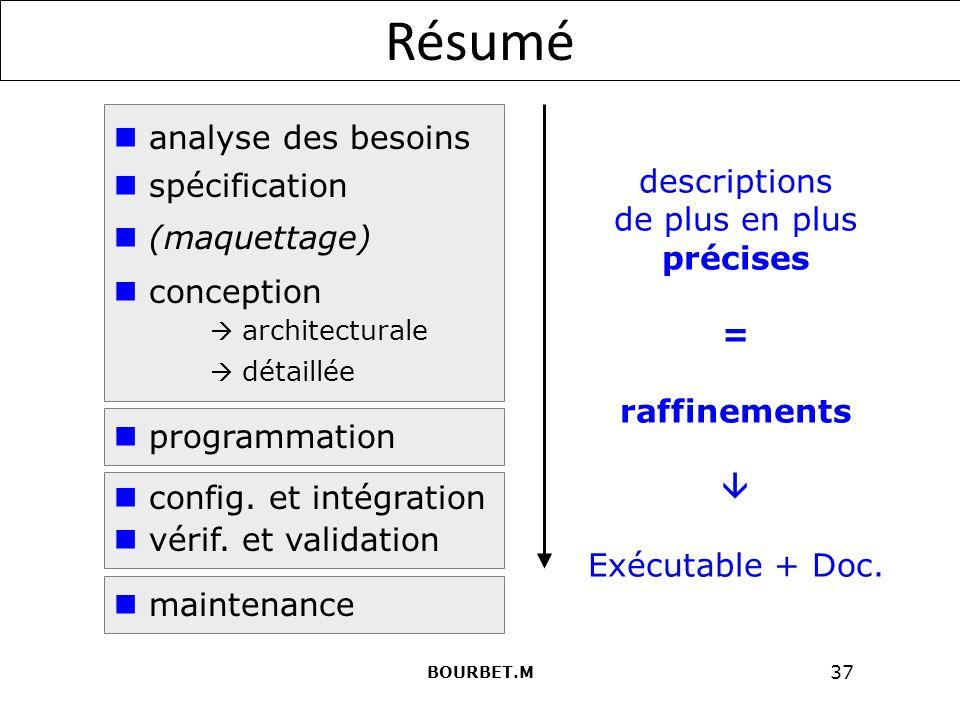 37 Résumé analyse des besoins spécification (maquettage) conception architecturale détaillée programmation config.