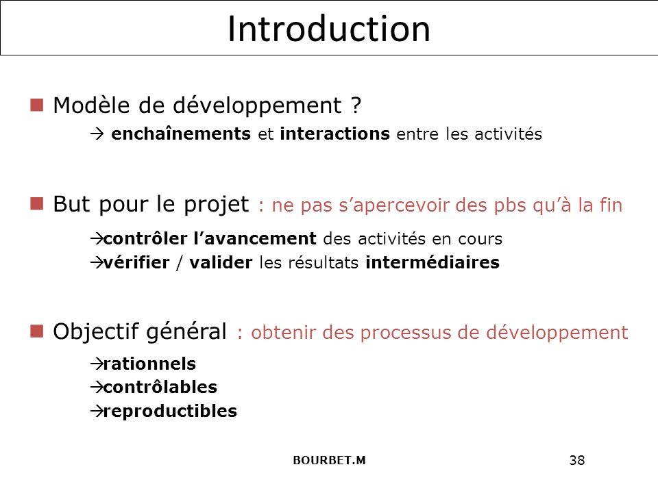 38 Introduction Modèle de développement .