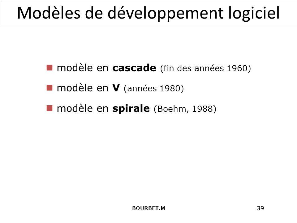 39 Modèles de développement logiciel modèle en cascade (fin des années 1960) modèle en V (années 1980) modèle en spirale (Boehm, 1988) BOURBET.M