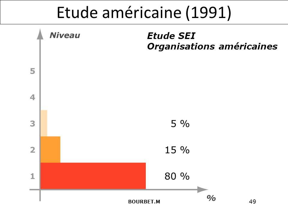 49 Etude américaine (1991) Etude SEI Organisations américaines BOURBET.M