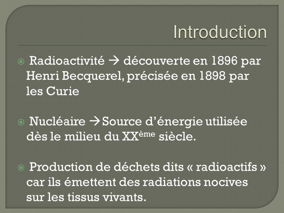 Radioactivité découverte en 1896 par Henri Becquerel, précisée en 1898 par les Curie Nucléaire Source dénergie utilisée dès le milieu du XX ème siècle