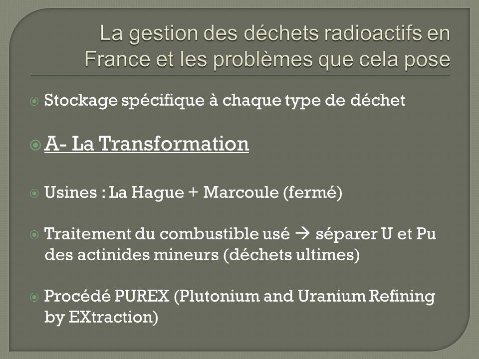 Stockage spécifique à chaque type de déchet A- La Transformation Usines : La Hague + Marcoule (fermé) Traitement du combustible usé séparer U et Pu de