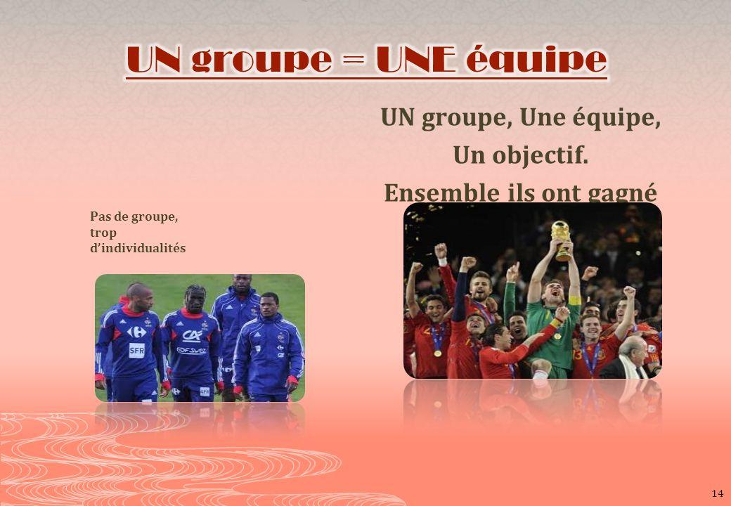 Pas de groupe, trop dindividualités UN groupe, Une équipe, Un objectif. Ensemble ils ont gagné 14