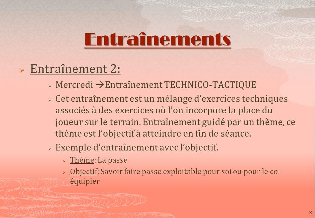 Entraînement TECHNICO- TACTIQUE entraînement à thème Echauffement: à 98% avec ballons, sous forme de jeux mais avec sérieux.