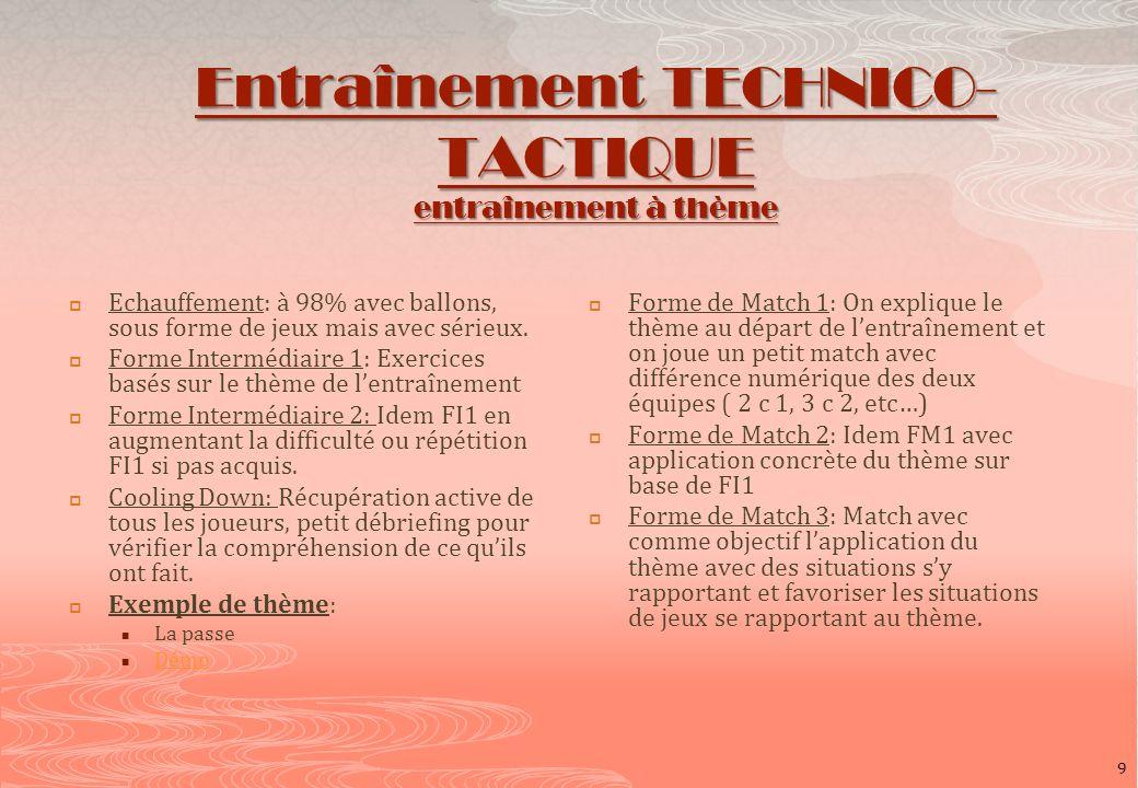 Entraînement TECHNICO- TACTIQUE entraînement à thème Echauffement: à 98% avec ballons, sous forme de jeux mais avec sérieux. Forme Intermédiaire 1: Ex