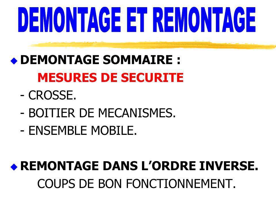 u DEMONTAGE SOMMAIRE : MESURES DE SECURITE - CROSSE. - BOITIER DE MECANISMES. - ENSEMBLE MOBILE. u REMONTAGE DANS LORDRE INVERSE. COUPS DE BON FONCTIO