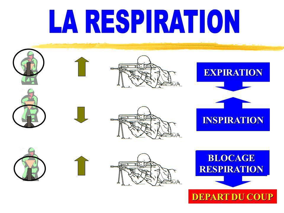 INSPIRATION EXPIRATION BLOCAGERESPIRATION DEPART DU COUP