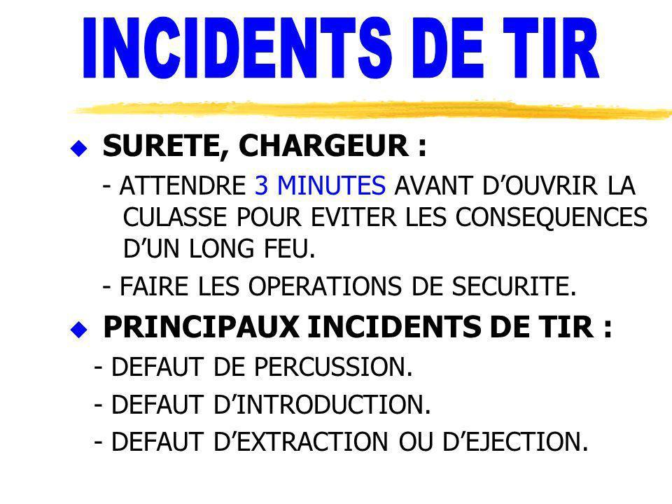 u SURETE, CHARGEUR : - ATTENDRE 3 MINUTES AVANT DOUVRIR LA CULASSE POUR EVITER LES CONSEQUENCES DUN LONG FEU. - FAIRE LES OPERATIONS DE SECURITE. u PR