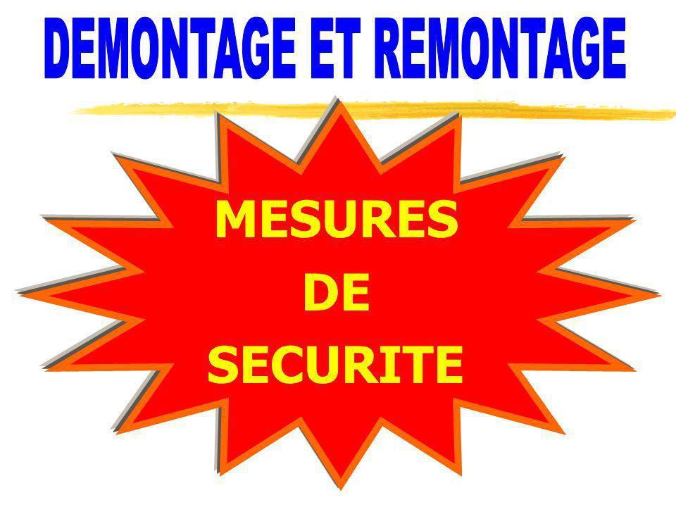 MESURES DE SECURITE