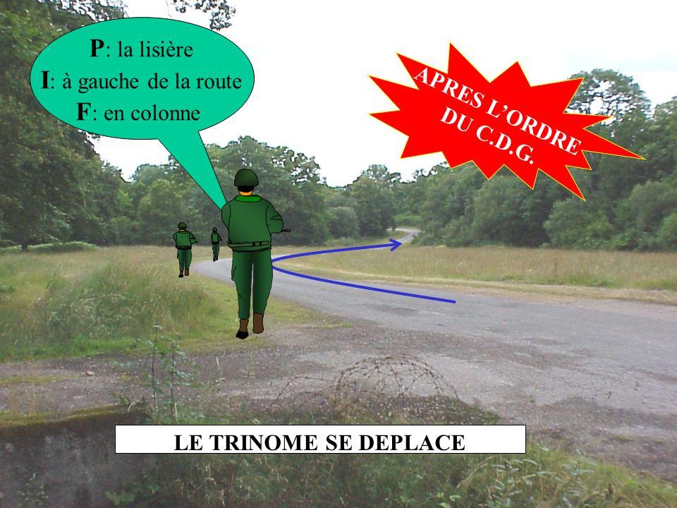 P : la lisière I : à gauche de la route F : en colonne APRES LORDRE DU C.D.G. LE TRINOME SE DEPLACE