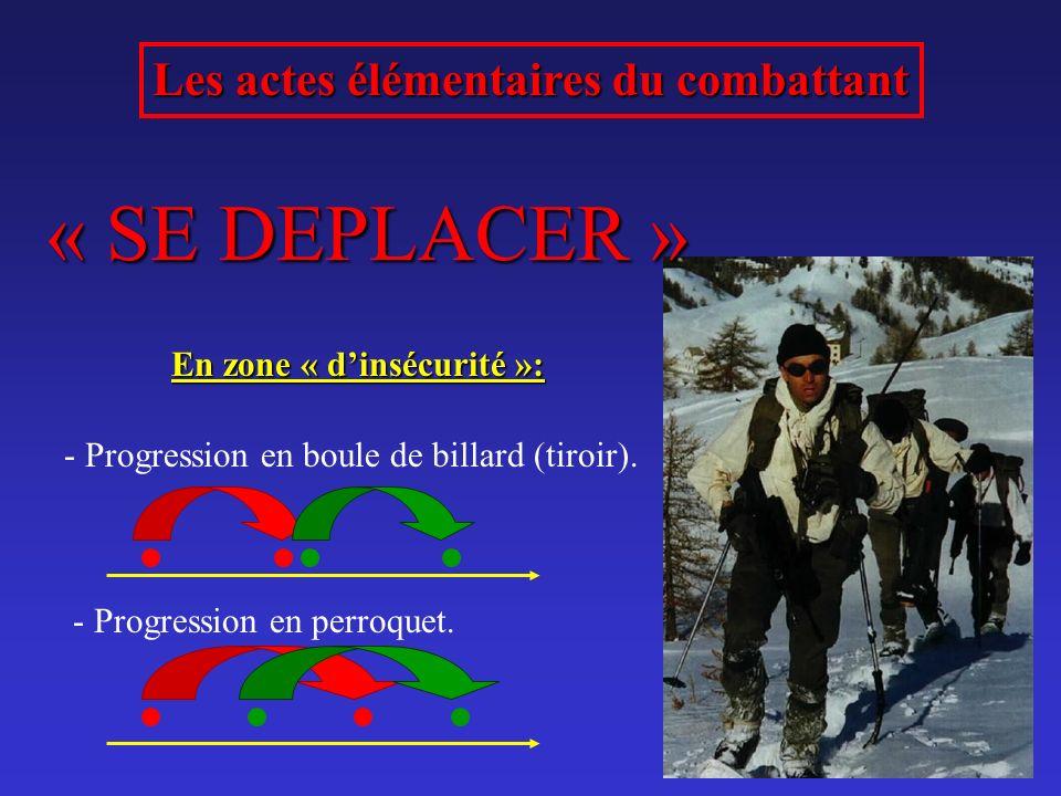 Les actes élémentaires du combattant « SE DEPLACER » En zone « dinsécurité »: - Progression en boule de billard (tiroir). - Progression en perroquet.