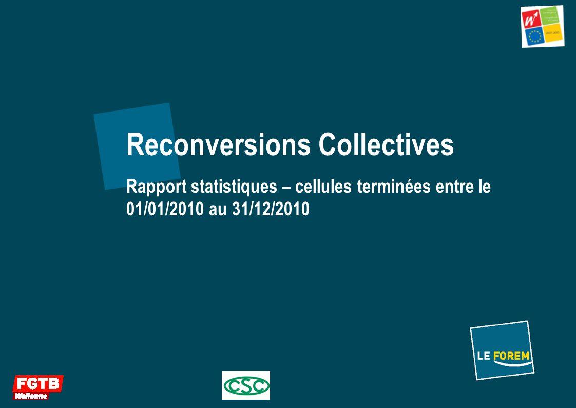 1 Reconversions Collectives Rapport statistiques – cellules terminées entre le 01/01/2010 au 31/12/2010