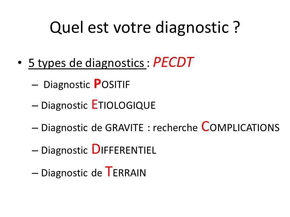 Quel est votre diagnostic ? 5 types de diagnostics : PECDT – Diagnostic P OSITIF – Diagnostic E TIOLOGIQUE – Diagnostic de GRAVITE : recherche C OMPLI