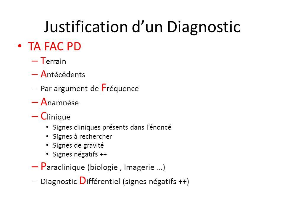 Justification dun Diagnostic TA FAC PD – T errain – A ntécédents – Par argument de F réquence – A namnèse – C linique Signes cliniques présents dans l