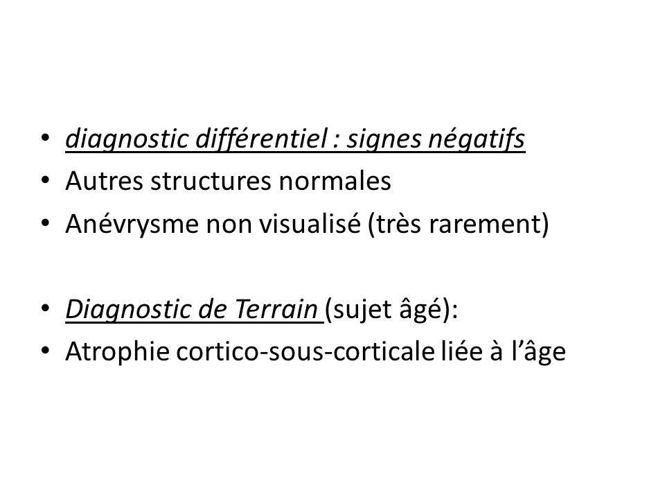 diagnostic différentiel : signes négatifs Autres structures normales Anévrysme non visualisé (très rarement) Diagnostic de Terrain (sujet âgé): Atroph