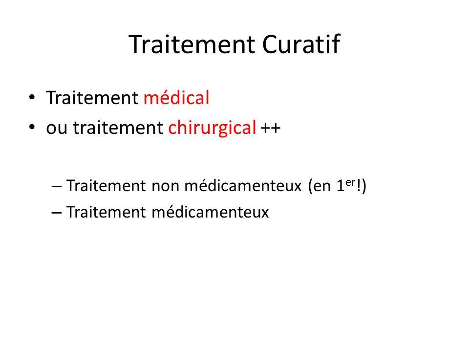 Traitement Curatif Traitement médical ou traitement chirurgical ++ – Traitement non médicamenteux (en 1 er !) – Traitement médicamenteux