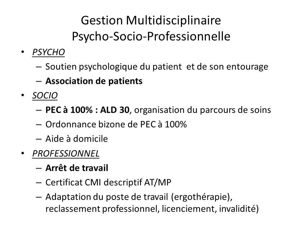 Gestion Multidisciplinaire Psycho-Socio-Professionnelle PSYCHO – Soutien psychologique du patient et de son entourage – Association de patients SOCIO