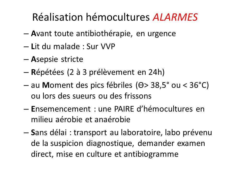 Réalisation hémocultures ALARMES – Avant toute antibiothérapie, en urgence – Lit du malade : Sur VVP – Asepsie stricte – Répétées (2 à 3 prélèvement e