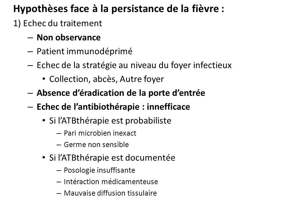 Hypothèses face à la persistance de la fièvre : 1) Echec du traitement – Non observance – Patient immunodéprimé – Echec de la stratégie au niveau du f