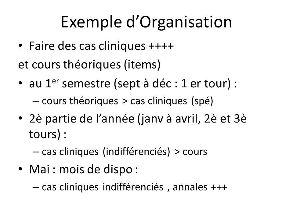 Exemple dOrganisation Faire des cas cliniques ++++ et cours théoriques (items) au 1 er semestre (sept à déc : 1 er tour) : – cours théoriques > cas cl