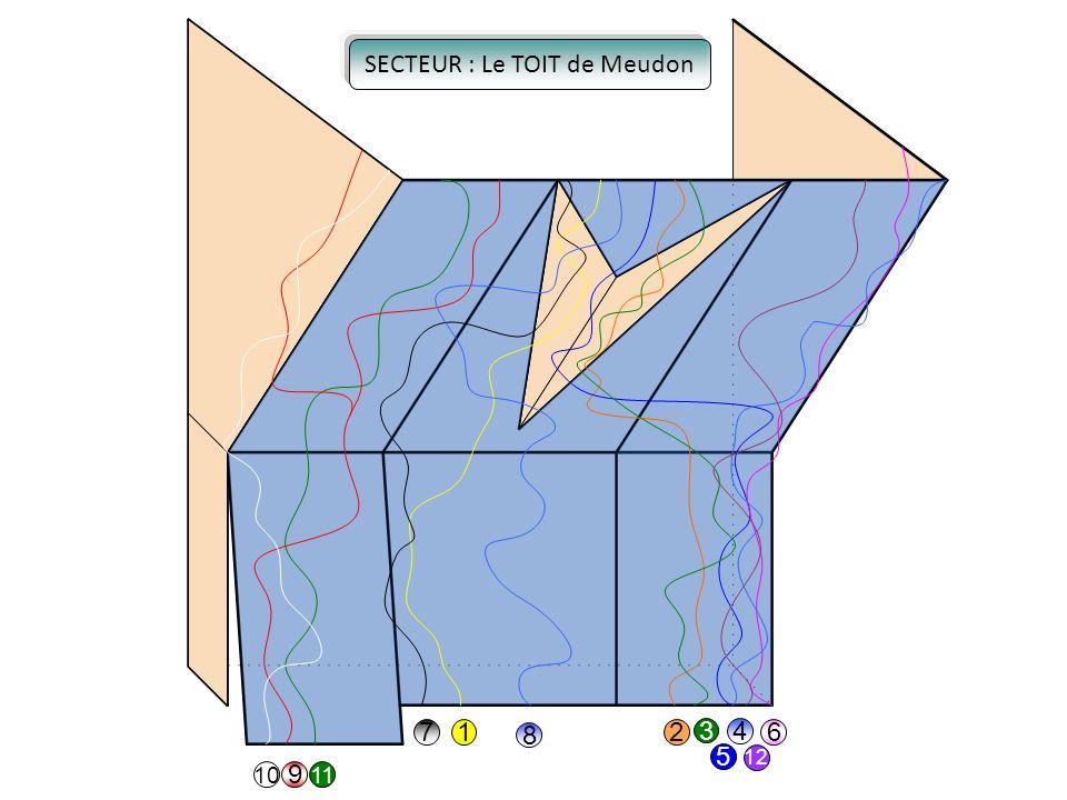SECTEUR : Le TOIT de Meudon 3 4 1627 9 5 8 1011 12