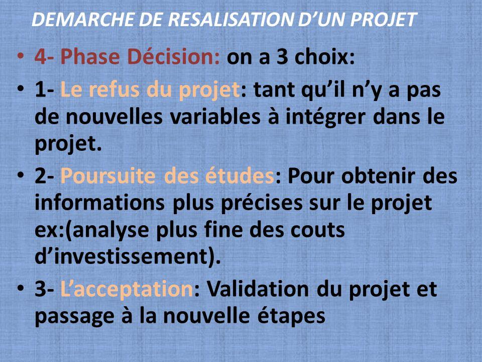 4- Phase Décision: on a 3 choix: 1- Le refus du projet: tant quil ny a pas de nouvelles variables à intégrer dans le projet. 2- Poursuite des études: