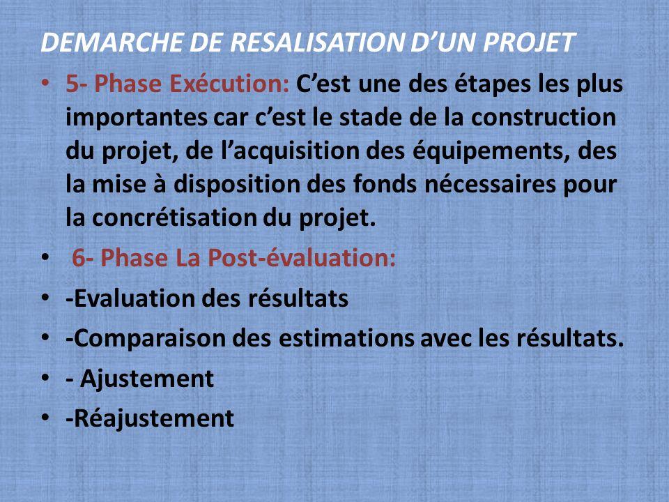 5- Phase Exécution: Cest une des étapes les plus importantes car cest le stade de la construction du projet, de lacquisition des équipements, des la m