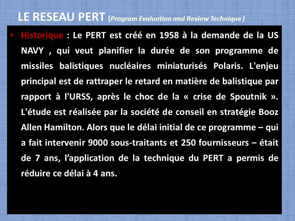 LE RESEAU PERT (Program Evaluation and Review Technique ) Historique : Le PERT est créé en 1958 à la demande de la US NAVY, qui veut planifier la duré