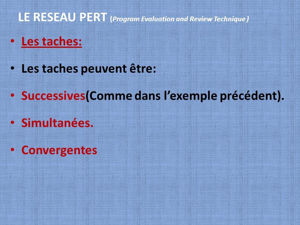 LE RESEAU PERT (Program Evaluation and Review Technique ) Les taches: Les taches peuvent être: Successives(Comme dans lexemple précédent). Simultanées