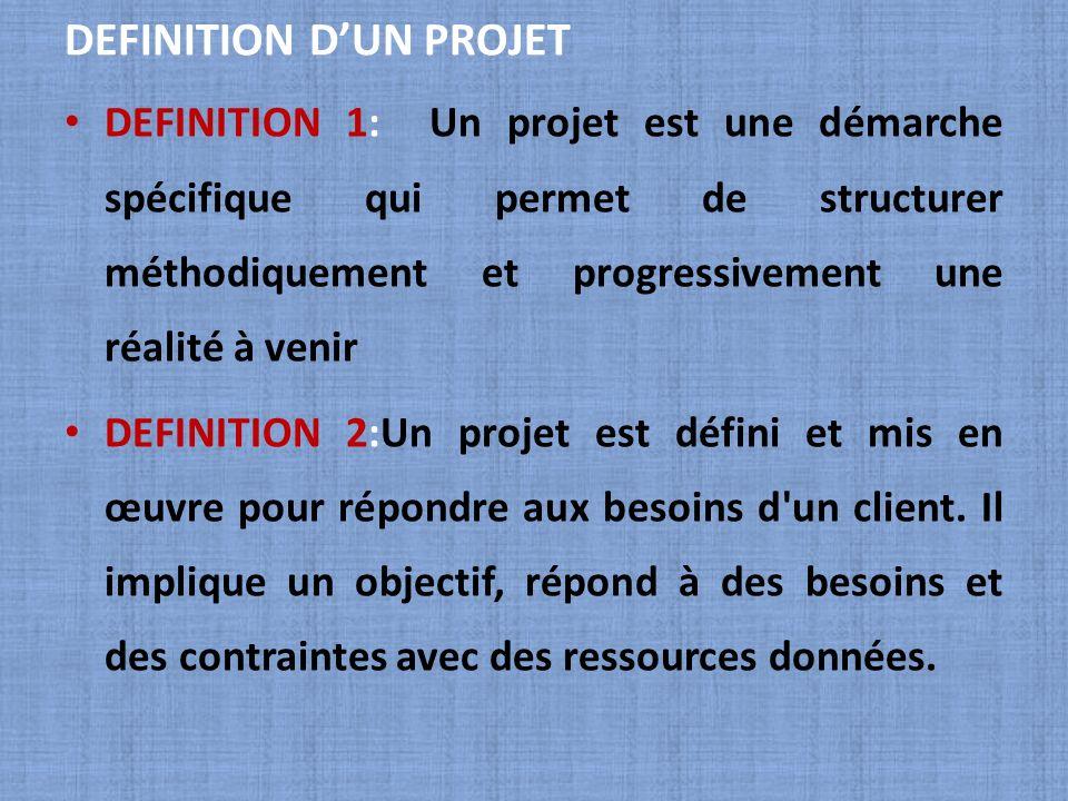 DEFINITION DUN PROJET DEFINITION 1: Un projet est une démarche spécifique qui permet de structurer méthodiquement et progressivement une réalité à ven