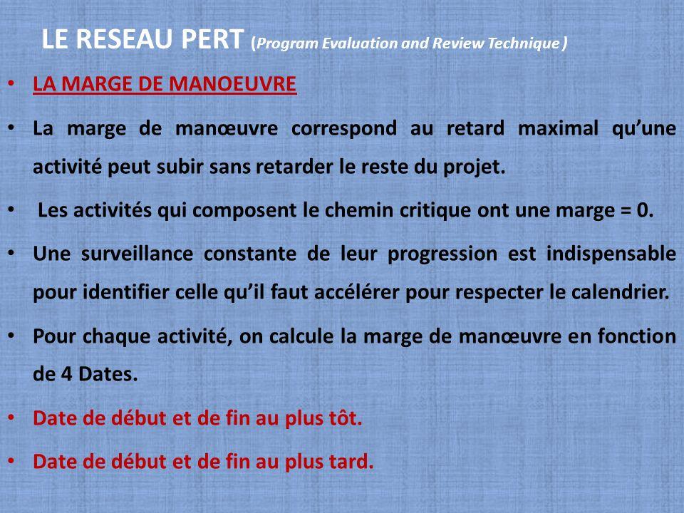 LE RESEAU PERT (Program Evaluation and Review Technique ) LA MARGE DE MANOEUVRE La marge de manœuvre correspond au retard maximal quune activité peut