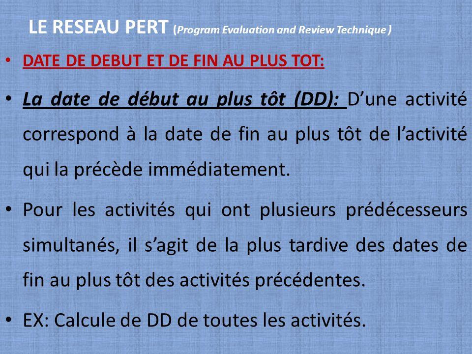 LE RESEAU PERT (Program Evaluation and Review Technique ) DATE DE DEBUT ET DE FIN AU PLUS TOT: La date de début au plus tôt (DD): Dune activité corres