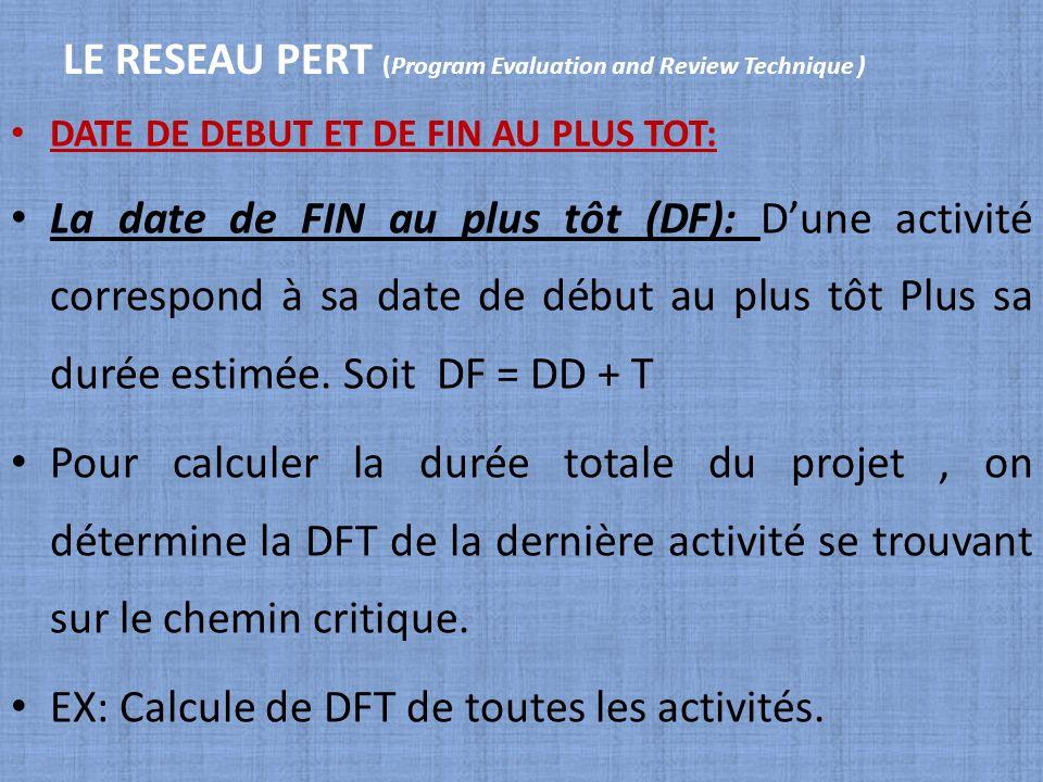 LE RESEAU PERT (Program Evaluation and Review Technique ) DATE DE DEBUT ET DE FIN AU PLUS TOT: La date de FIN au plus tôt (DF): Dune activité correspo