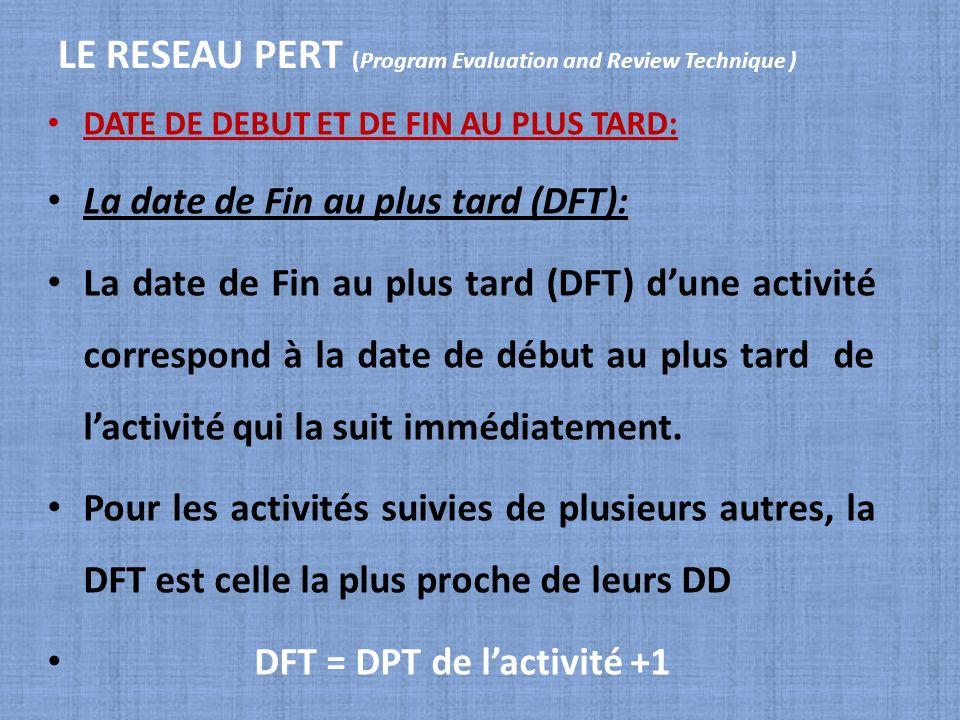 LE RESEAU PERT (Program Evaluation and Review Technique ) DATE DE DEBUT ET DE FIN AU PLUS TARD: La date de Fin au plus tard (DFT): La date de Fin au p