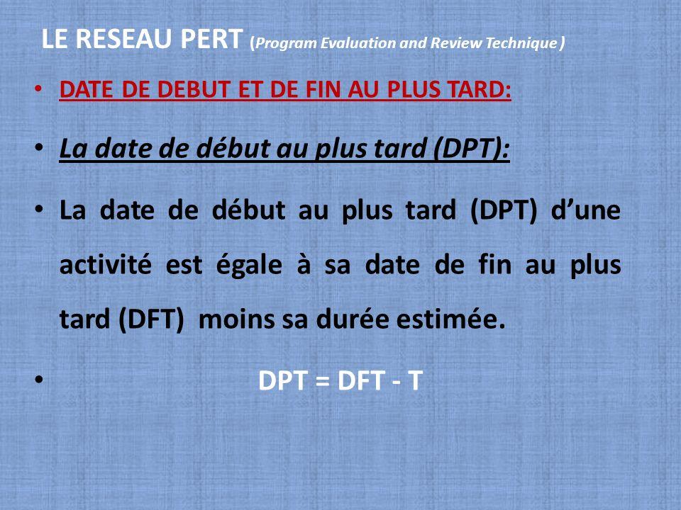 LE RESEAU PERT (Program Evaluation and Review Technique ) DATE DE DEBUT ET DE FIN AU PLUS TARD: La date de début au plus tard (DPT): La date de début