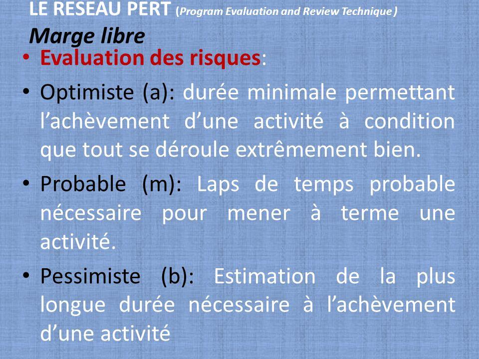LE RESEAU PERT (Program Evaluation and Review Technique ) Marge libre Evaluation des risques: Optimiste (a): durée minimale permettant lachèvement dun