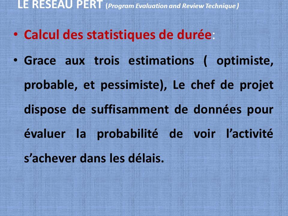 LE RESEAU PERT (Program Evaluation and Review Technique ) Calcul des statistiques de durée: Grace aux trois estimations ( optimiste, probable, et pess