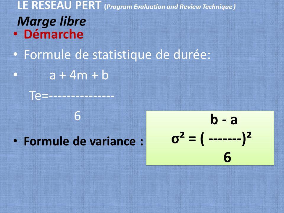 LE RESEAU PERT (Program Evaluation and Review Technique ) Marge libre Démarche Formule de statistique de durée: a + 4m + b Te=--------------- 6 Formul