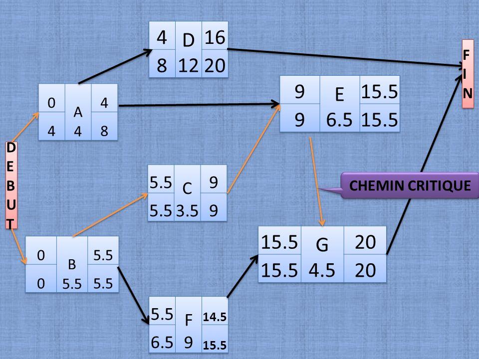 DEBUTDEBUT DEBUTDEBUT FINFIN FINFIN CHEMIN CRITIQUE