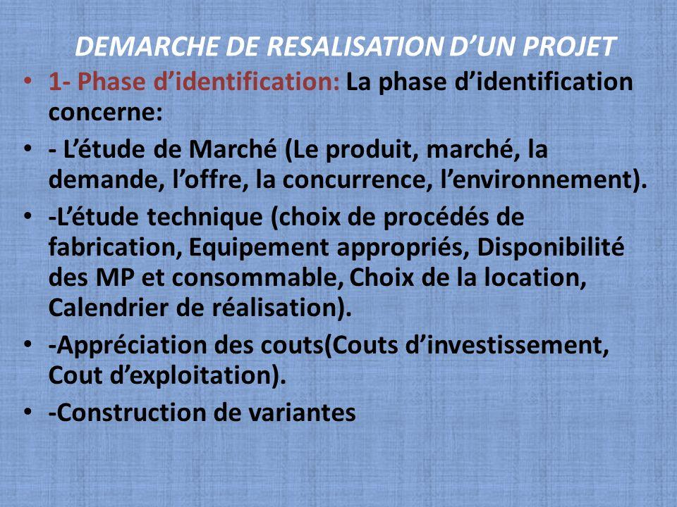 1- Phase didentification: La phase didentification concerne: - Létude de Marché (Le produit, marché, la demande, loffre, la concurrence, lenvironnemen