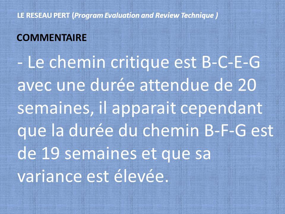 COMMENTAIRE LE RESEAU PERT (Program Evaluation and Review Technique ) - Le chemin critique est B-C-E-G avec une durée attendue de 20 semaines, il appa