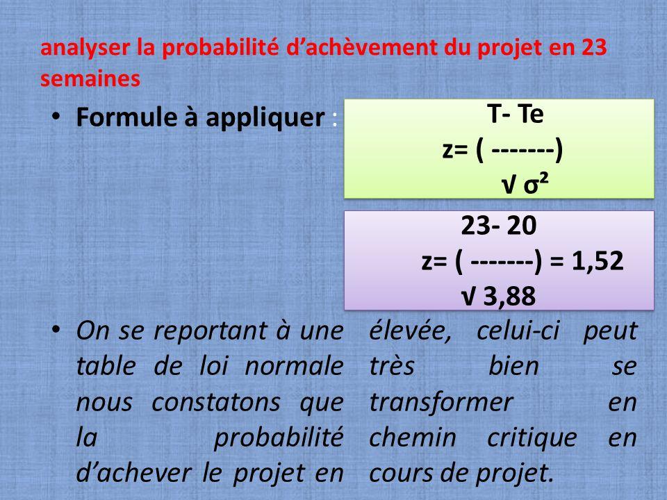 analyser la probabilité dachèvement du projet en 23 semaines Formule à appliquer : On se reportant à une table de loi normale nous constatons que la p