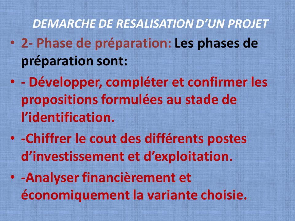 2- Phase de préparation: Les phases de préparation sont: - Développer, compléter et confirmer les propositions formulées au stade de lidentification.